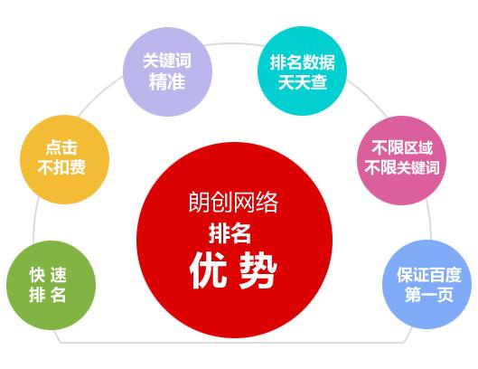 北京做�W站,北京�W站建�O符合搜索引擎��化���