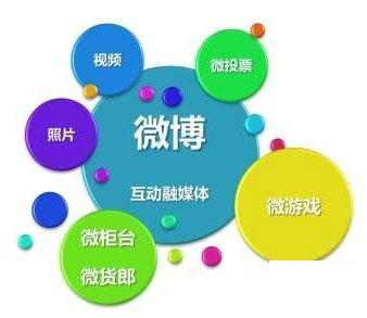 微博精准营销,微博怎么做推广,微博推广技巧